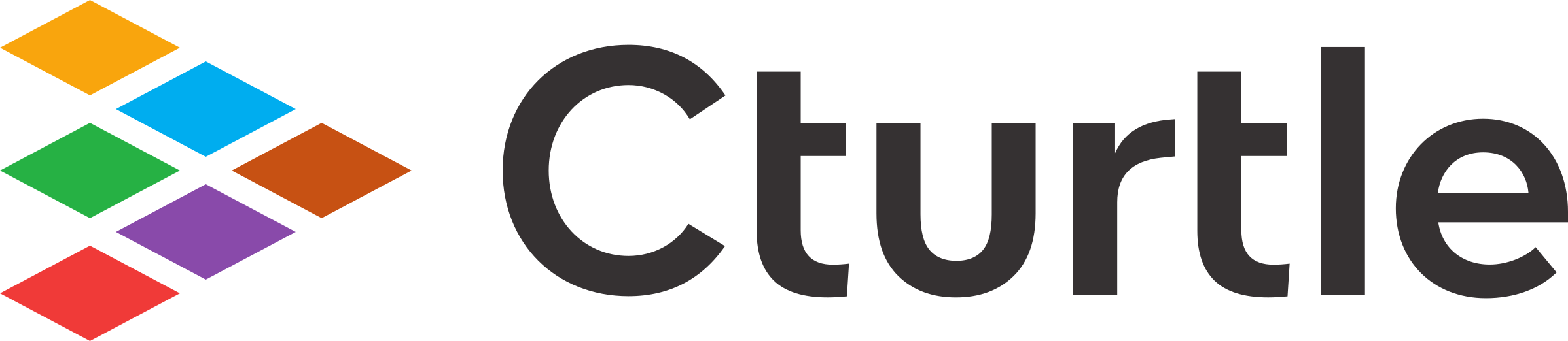 Cturtle